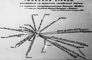 +Ф. Ф-1. Оп. 3. Д. 1056. Схема действий отрядов военно-революционного штаба г. Ржева в годы Гражданской войны.jpg